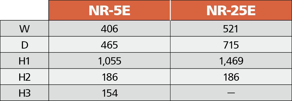 NR-Eサイズ