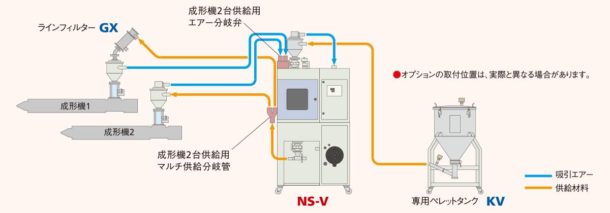 NS-V主要オプション