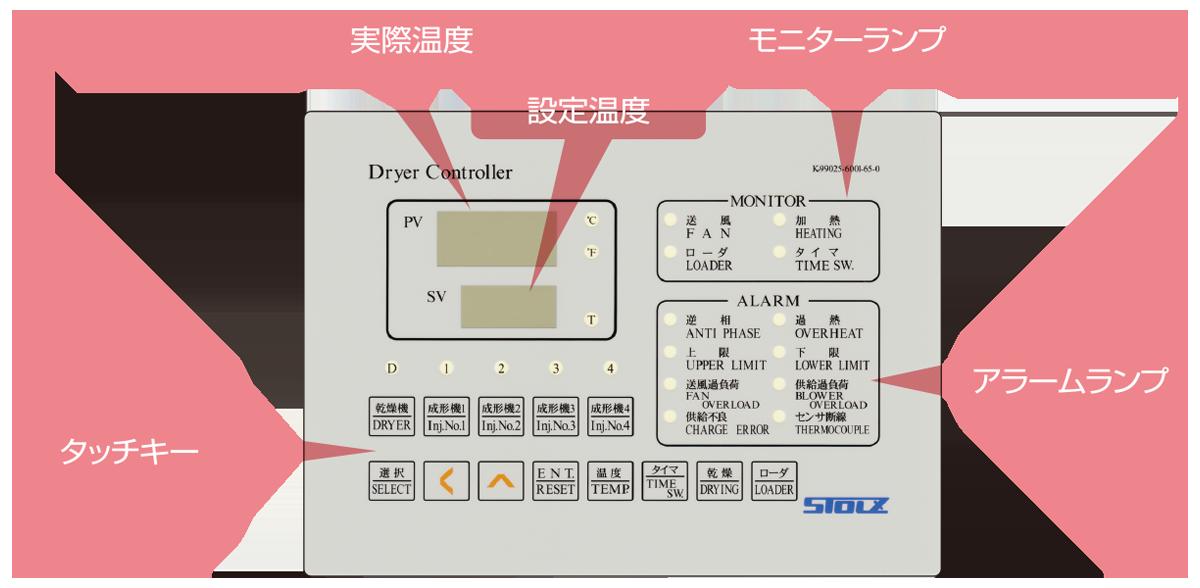 NX操作パネル