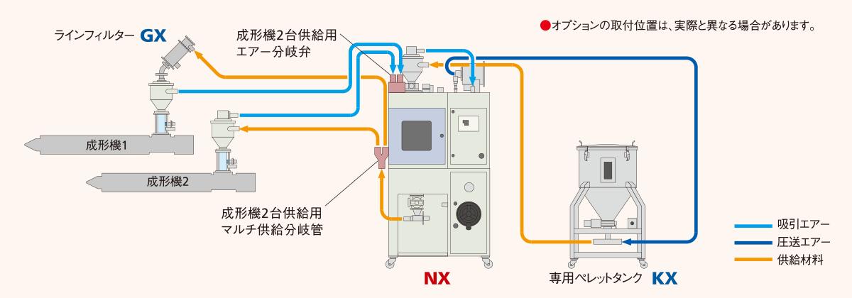 NX主要オプション